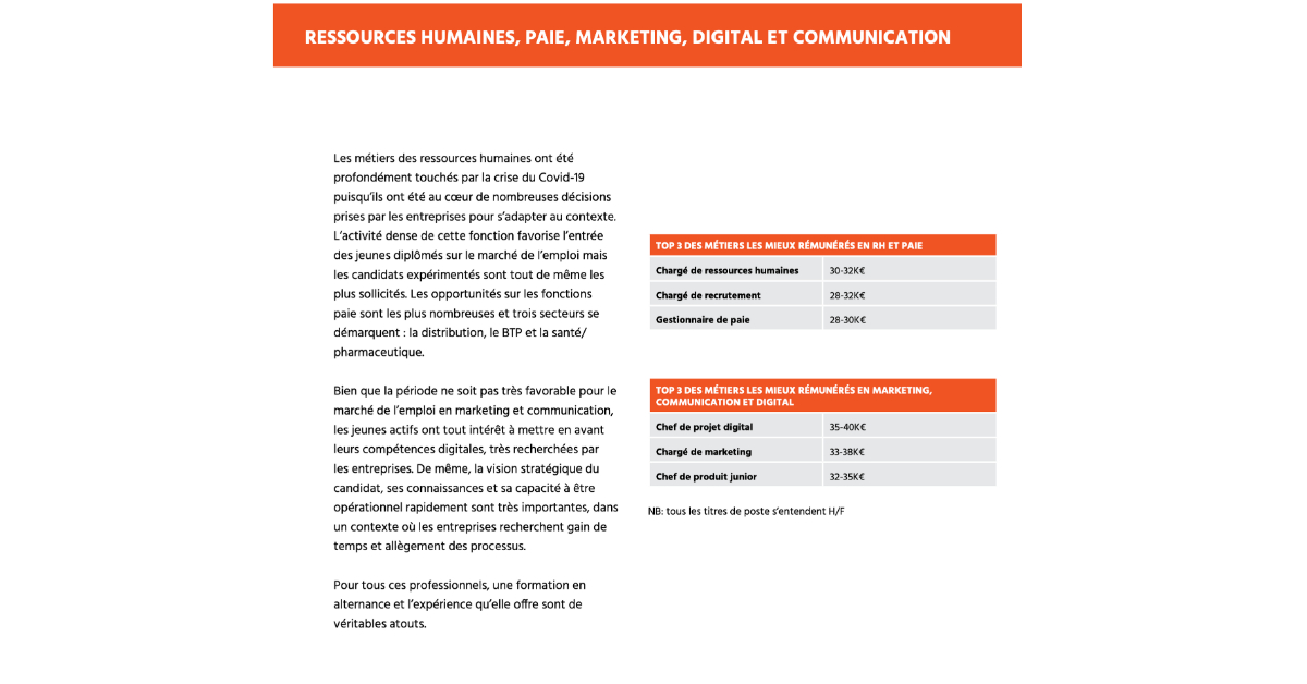 rapport-junes-communication-avenir